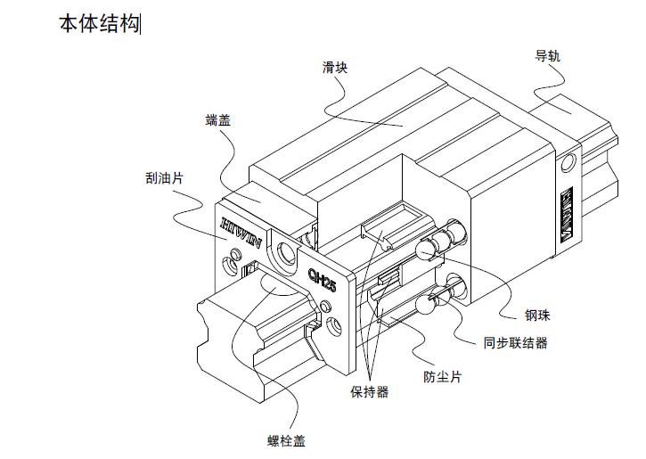静音式qh系列直线导轨本体结构及互换型说明-深圳市涌